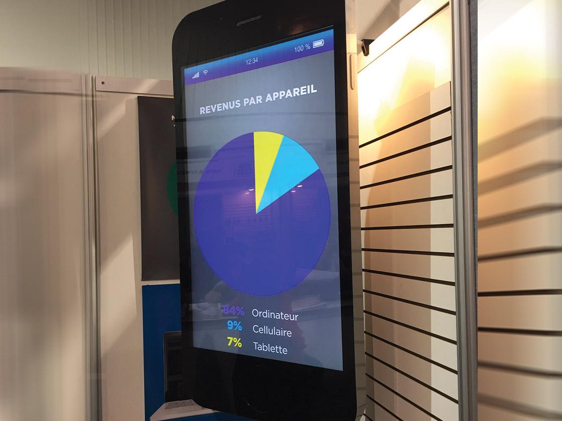 Impression numérique pour projets spéciaux - Iphone